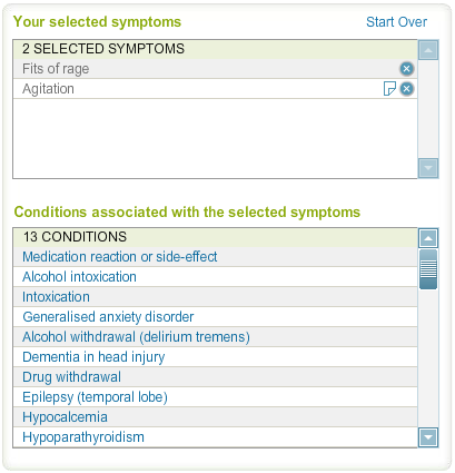 Opera characters diagnosed by WebMD