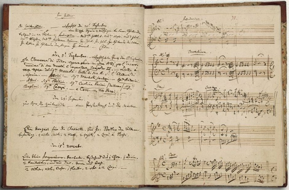 Composer handwriting manuscripts