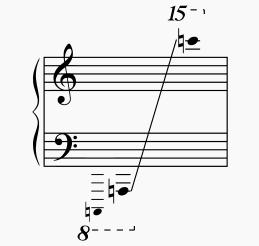Piano range notes