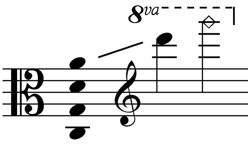 Violin notes range