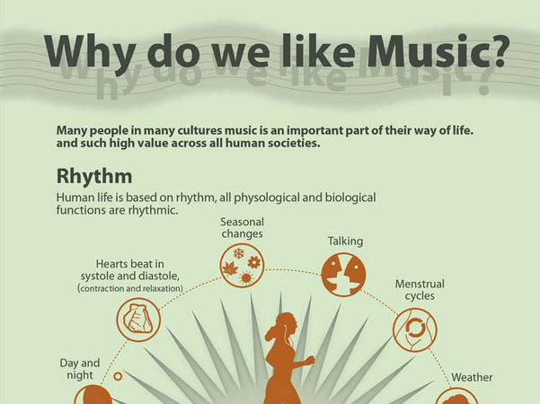 Why do we like music