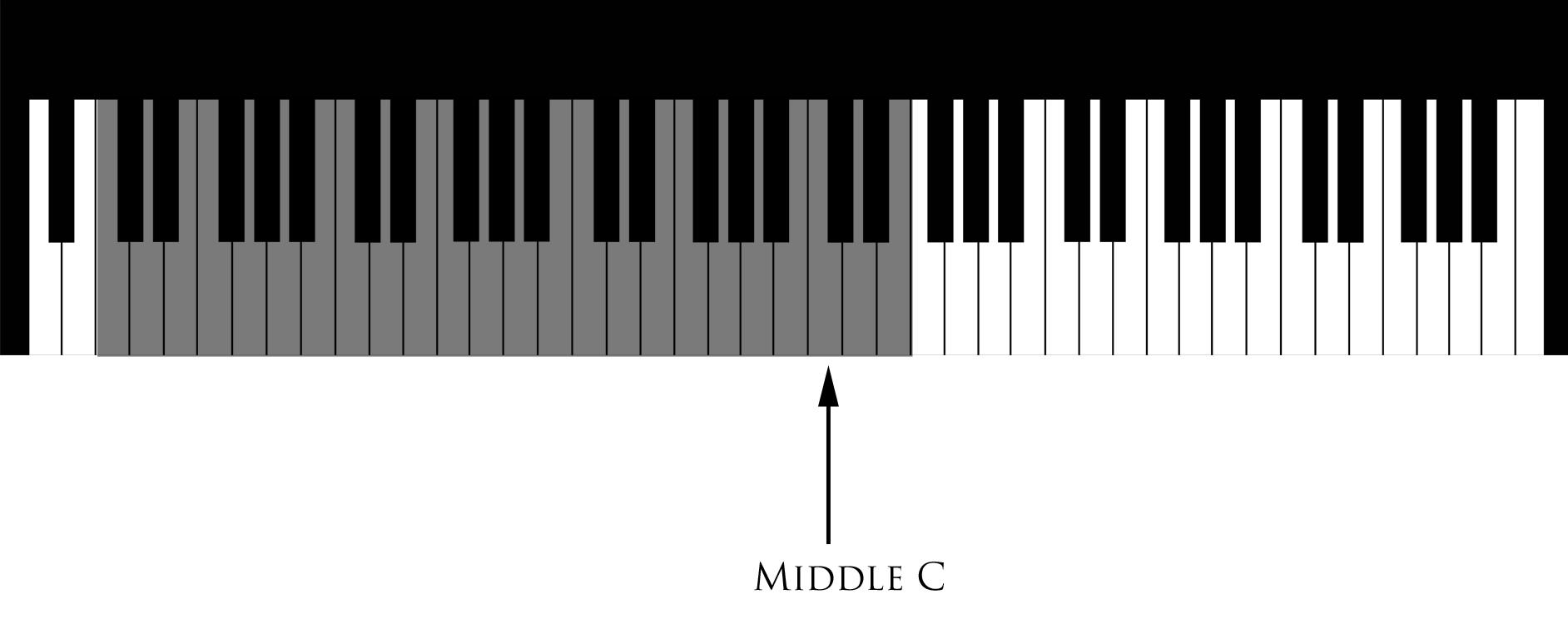 Oktavist singer range