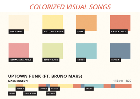 Bruno Mars graphic guides