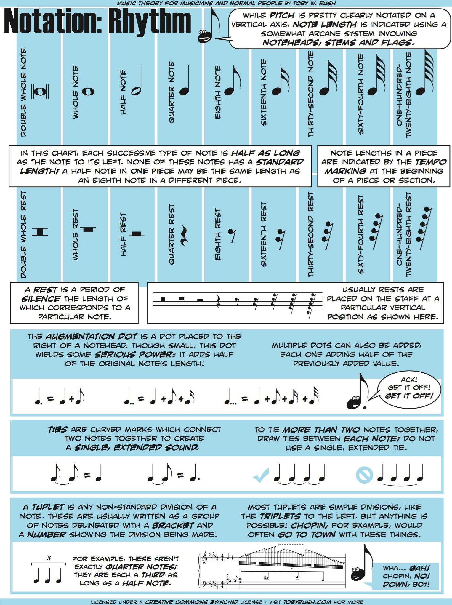 Music theory graphics by Toby W. Rush