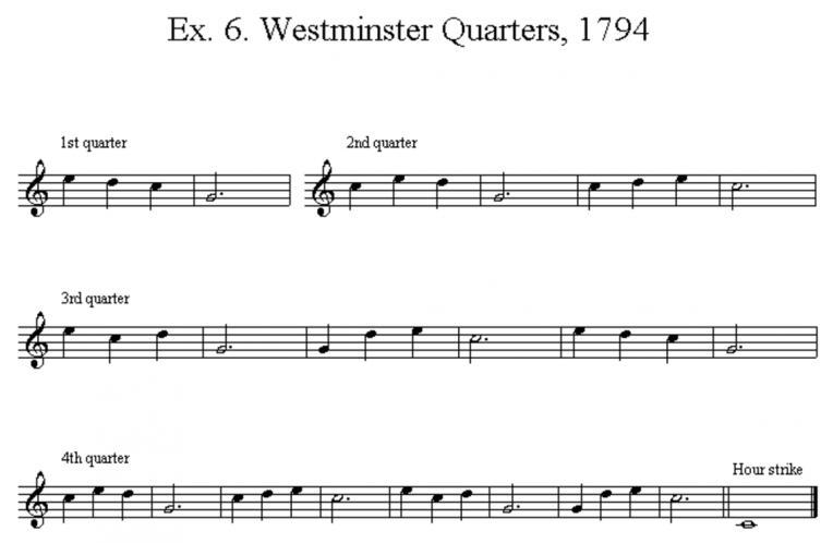 Westminster Quarters