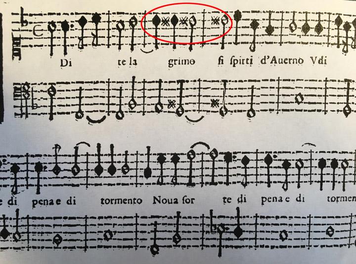Renaissance musical notation