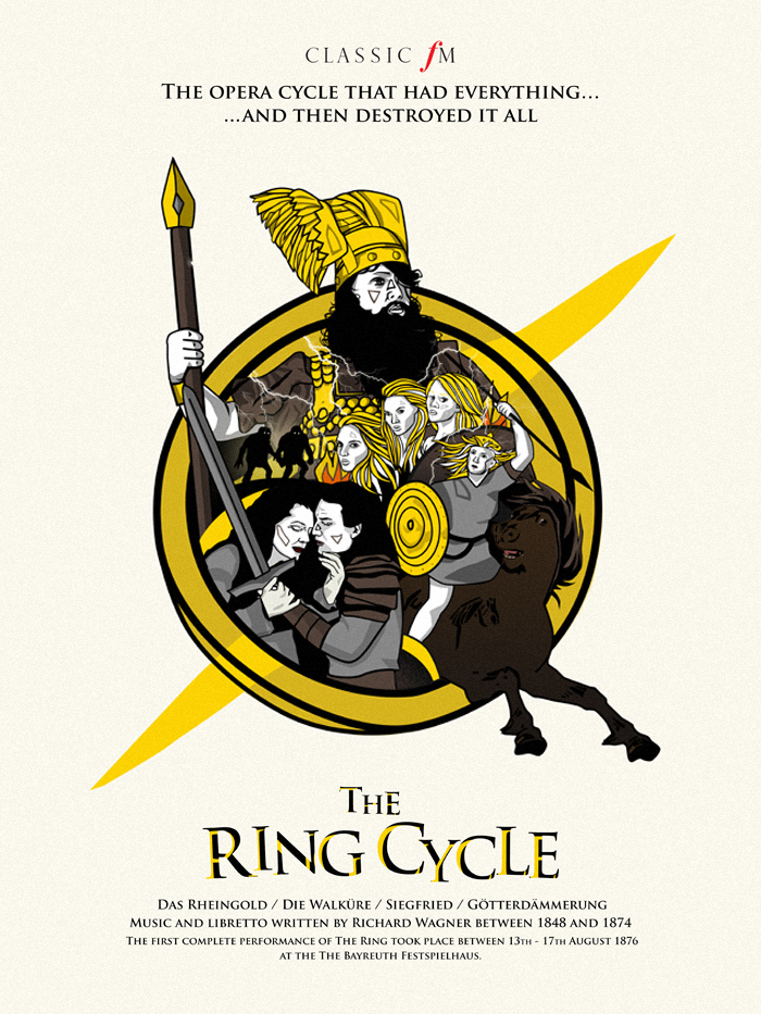 Wagner's Ring Cycle as a film poster