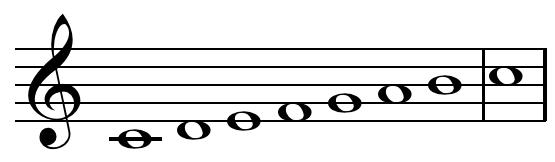 Modes: What are they and how do I use them? - Classic FM