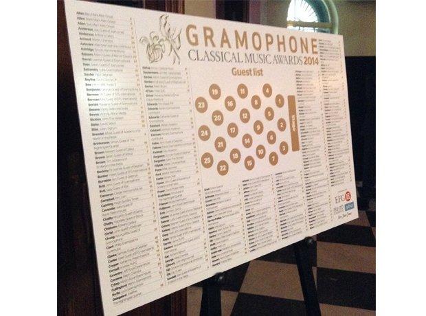 Gramophones behind the scenes
