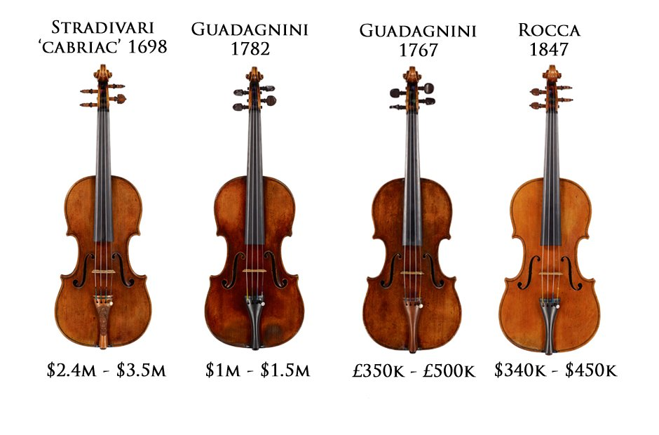 Beares Violin Auction