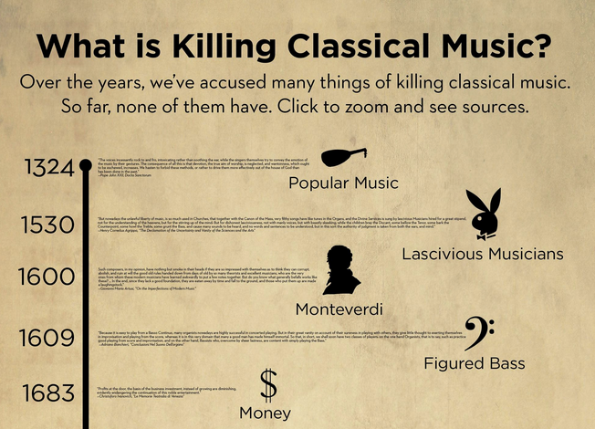 13 reasons classical music is not dead classic fm