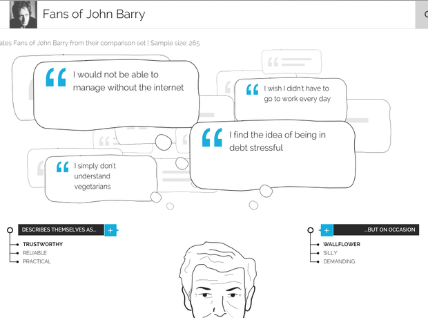 The typical John Barry fan according to YouGov