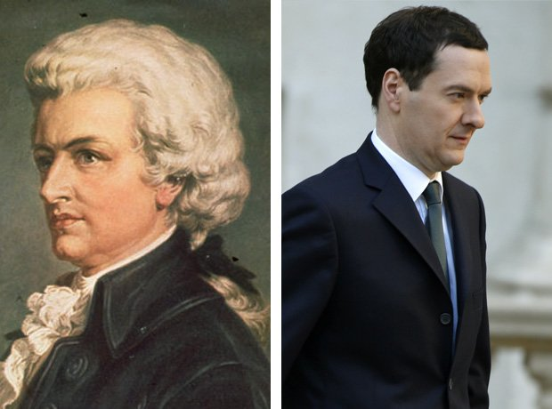 composer lookalikes