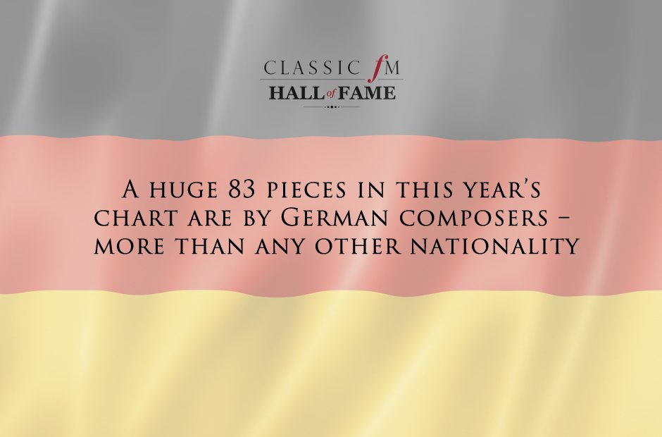 German composers Hall of Fame