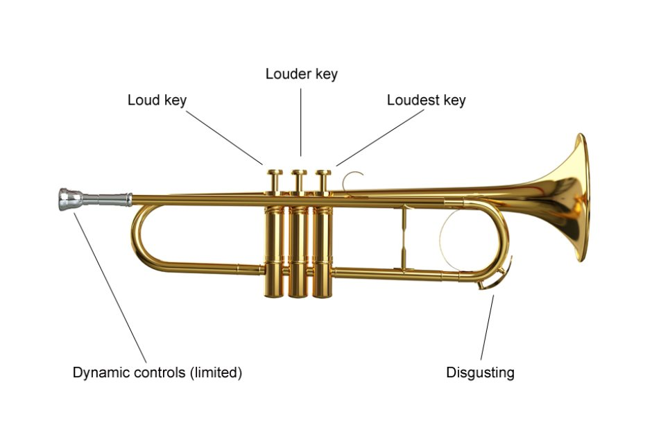 Trumpet View on Trumpet Parts Diagram