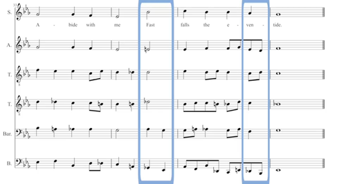 A Superbly Geeky 11 Step Guide To Jazz Reharmonisation Classic Fm